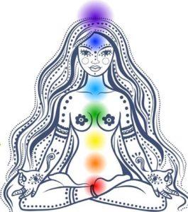 Illustration sur le dessin d'une femme en tailleur des 7 centres d'energies